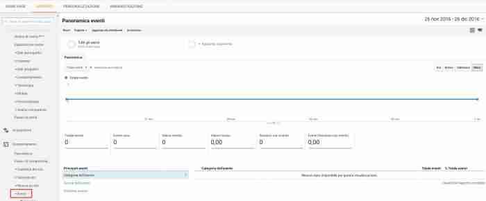 Tracciare i click sui link con Google Analytics - Eventi