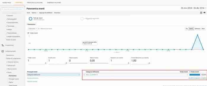 Tracciare i click sui link con Google Analytics - Tracciamento