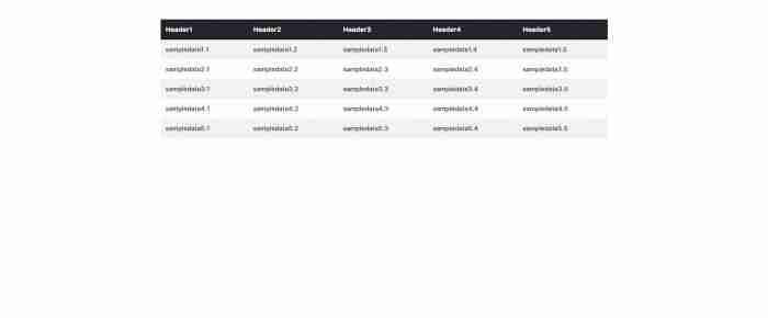 Come creare una tabella responsive - La tabella