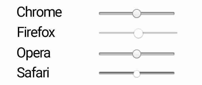 Come personalizzare un input range con CSS - Browser
